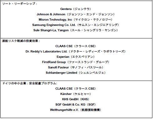 Shortlist2.JPG