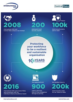 International SOS and Control Risks 10-year alliance infographics_FINAL_small.jpg