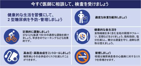 IntlSOS_Diabetes_Chart.png